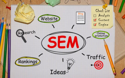 A Holistic Approach To Ranking Your Website On Google